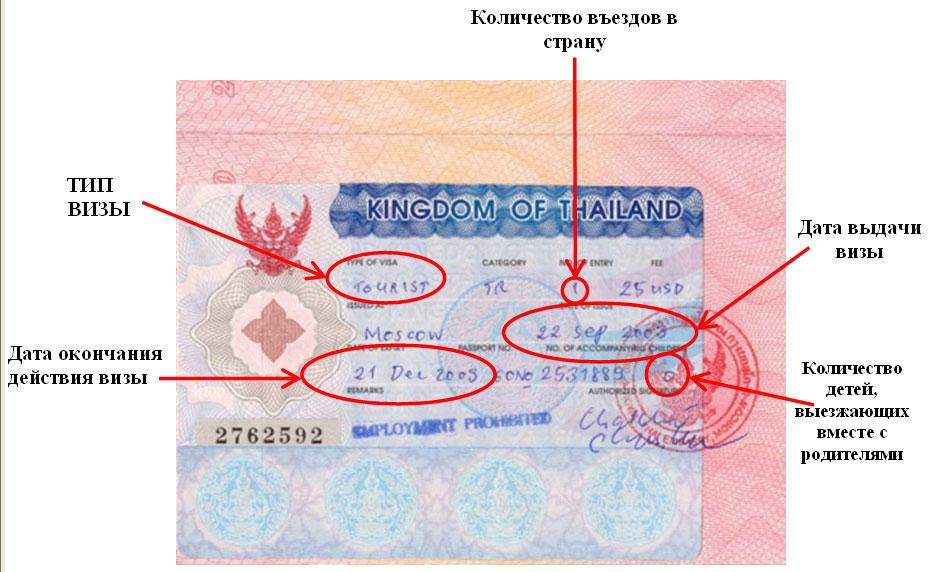 Анкеты для визы по прилету в тайланд бланк